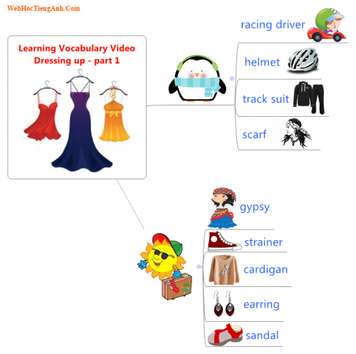 Learning Vocabulary Video: Dressing up